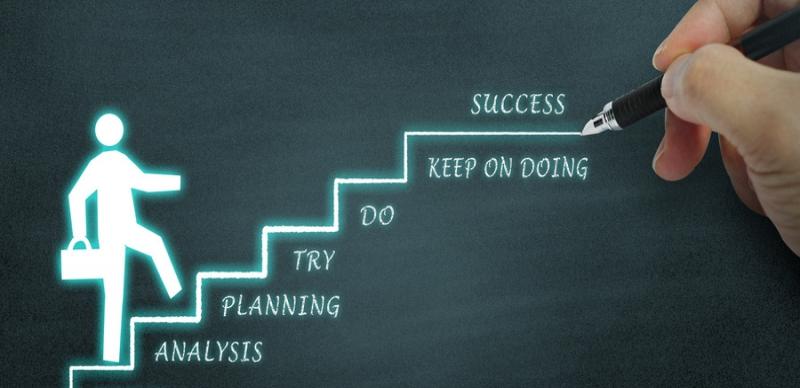 创业企业该如何设计绩效管理体系?——理念篇